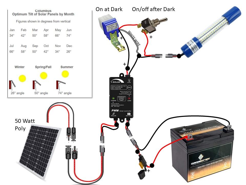 solar fish lightv2.jpg
